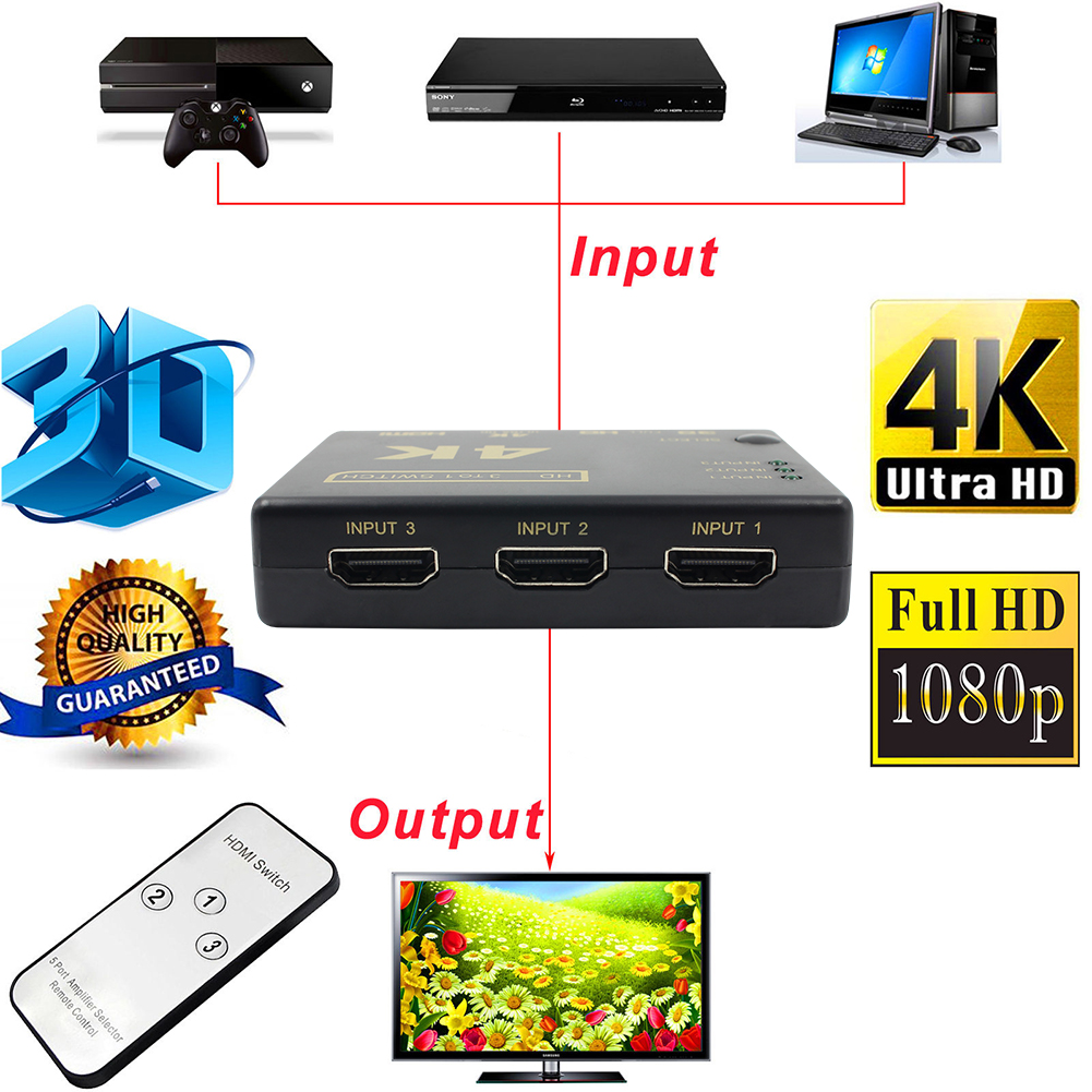 Ultra HD 4K 2K HDMI Switcher 3x1 Display Selector HDMI Switch Splitter with Remote Controller for HDTV DVD for Xbox mt viki 3x1 4k hdmi switch selector 3 input 1 output switcher support 3d ir remote controller 4k 2k usb power mt sw301sr