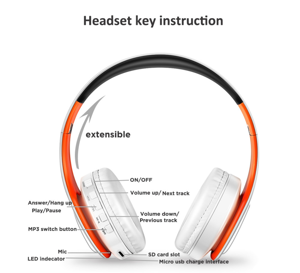 headphone key intruction white