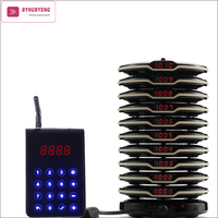 Cafe Buzzer Calling Pager for Restaurant Guest Paging System  Wireless Buzzer System Pager Apollo Factory CE FCC  FM >3000 m