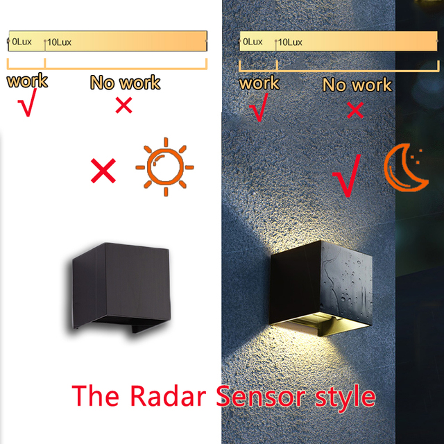 LED Wall Light Outdoor Waterproof IP65 Radar Motion Sensor Porch Wall Lamp Home Sconce Indoor Decoration Lighting Lamp ZBW0002