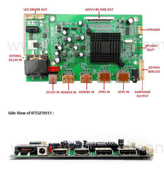4K LCD controller board support  the FreeSync 2 technology of AMD graphics card, improve the Tearing and stuck issue