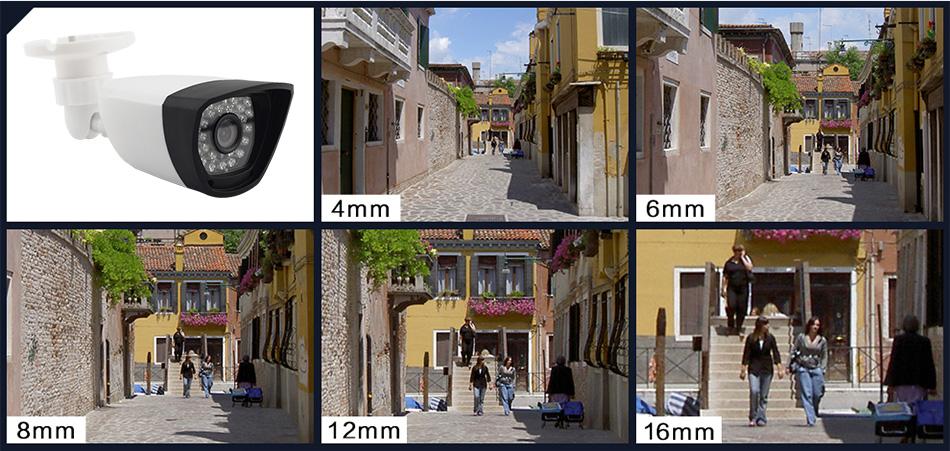 7-1 Ինչպես ընտրել տեսախցիկի ոսպնյակներ