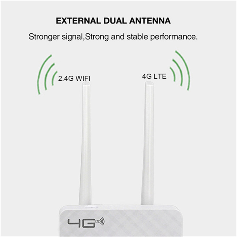 Wireless CPE 4G Wifi Router Portable Gateway FDD TDD LTE WCDMA GSM Global Unlock External Antennas SIM Card Slot WAN/LAN Port 5