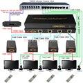 HDMI Splitter Extender 1X4 60 м С ИК Extender 0-200 м поддержка 36 К, 38 К, 40 К, 56 К, HDMI Extender 60 м Над Cat5 Cat6
