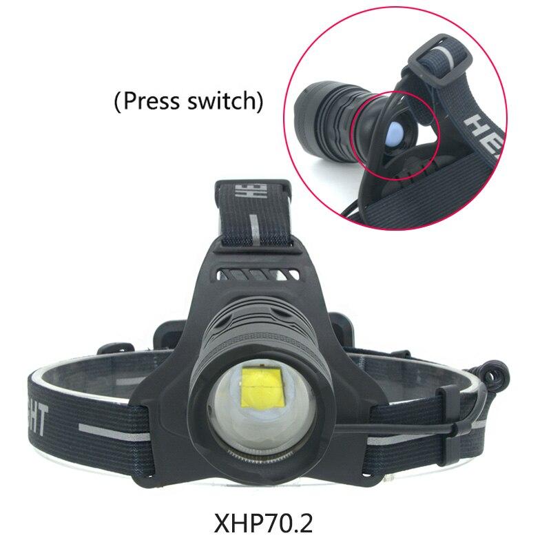 Светодиодный налобный фонарь litwod xlamp оригинальные лампочки