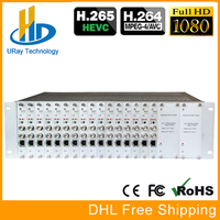 Урай 3u стойки 16 Каналы SD HD 3G SDI TS поток кодер IPTV H.265 H.264 Аппаратные средства кодер IPTV кодер SDI IP конвертер