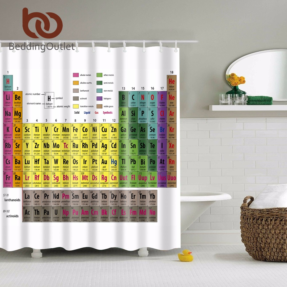 периодическая таблица бесплатно