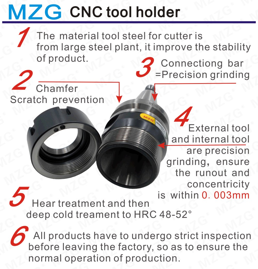 High Quality collet chuck