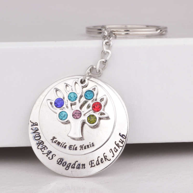 High Quality Customized Keychain White Gold Plating for Crystal Jewelry Custom Names & Birthstones Drop Shipping YP3062