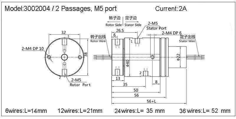 Porta M5 2 Passagens de Pneumática Rotary