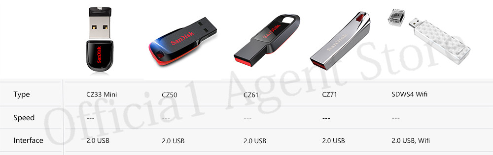 2-0-Sandisk-usb flash pendrive pen drive usb 3.0 memory stick flash disk micro sd card memory card microsd tf cards U3 U1 C10 4K A1 A2 V30 cf card 4GB 8GB 16GB 32GB 64GB 128GB 200GB 256GB 400GB