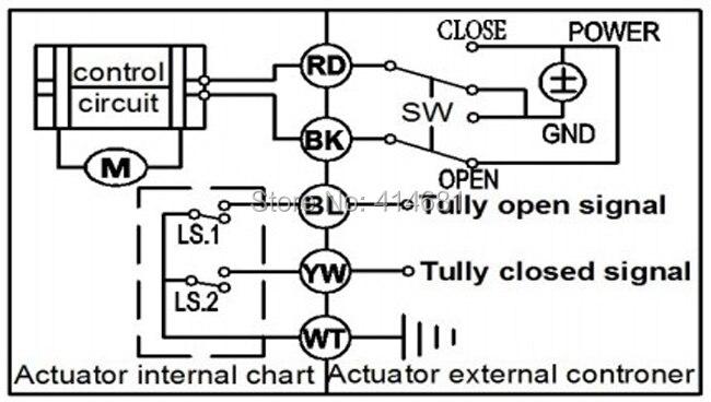 Uponor Valve Solenoid Wiring Diagram Evaporator Wiring Diagram