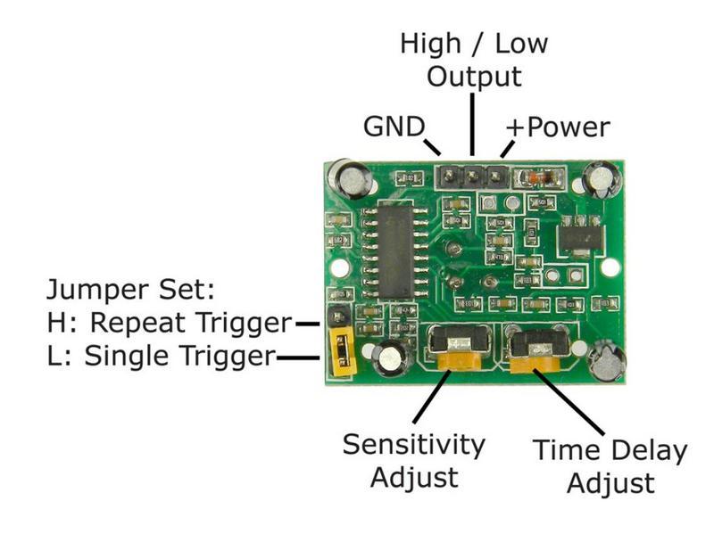 HTB1SKE1LpXXXXXHXpXXq6xXFXXXy - 1pcs High Quality HC-SR501 HCSR501 Adjust Infrared PIR Motion Sensor Detector Module for Arduino UNO