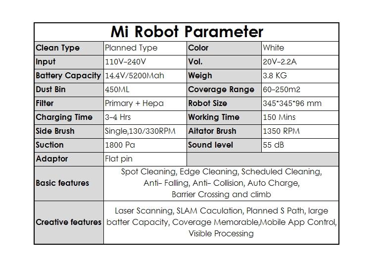 Image paremeter