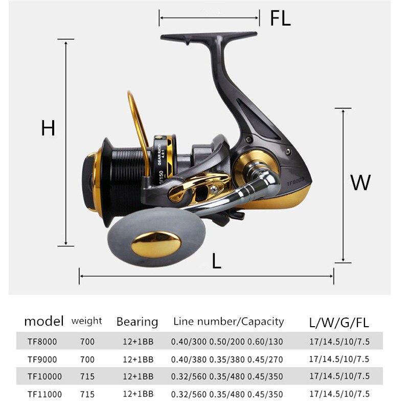 Distant Wheel large fishing wheel 13 Bearing size8000 9000 10000 11000 Spinning Reels Big Trolling Reel