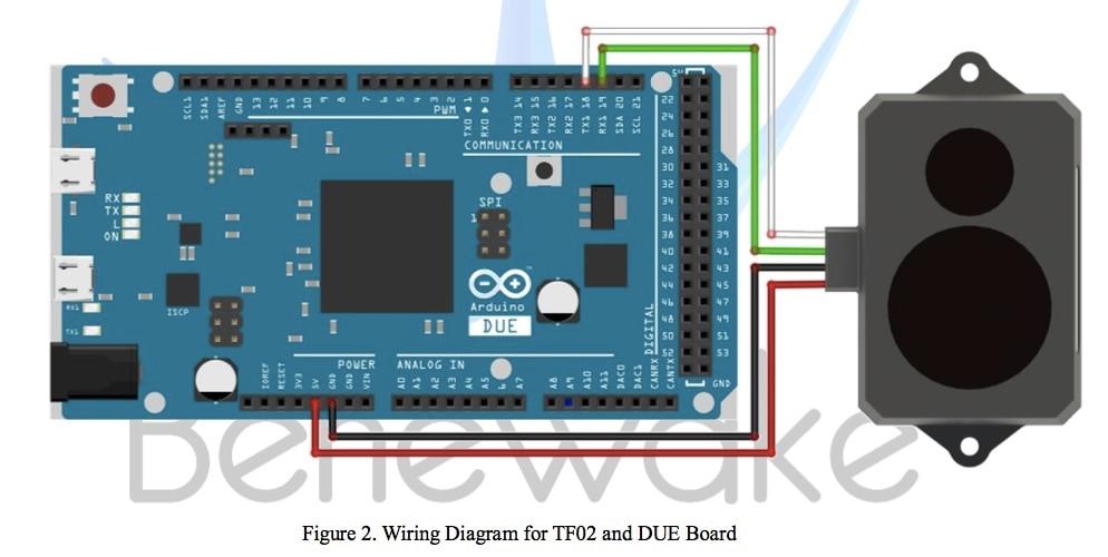 Arduino Ultraschall Entfernungsmesser Lcd : Rcmall tf02 lidar led entfernungsmesser einzigen punkt im bereich