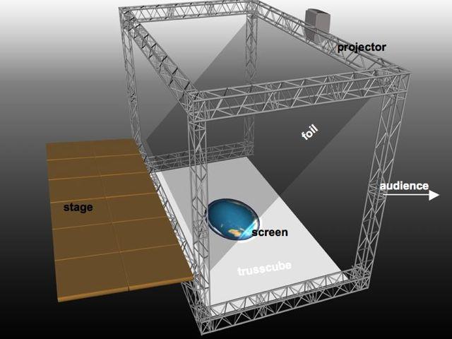 Holographique Film de Réflexion, 3D Holo Feuille pour Le Poivre de Fantôme Hologramme, en stock - 4