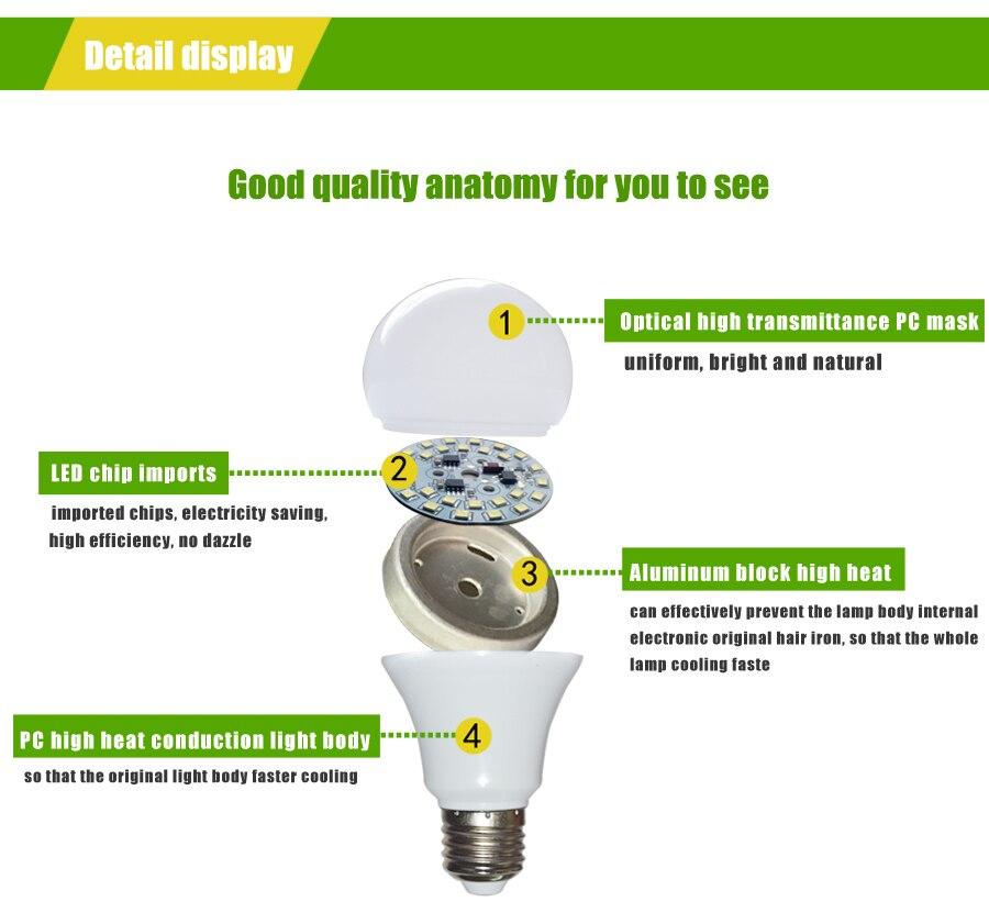 LED Lamp E27 LED Bulb Light B22 3W 5W 7W 9W 12W 15W 110v 220V Real ...