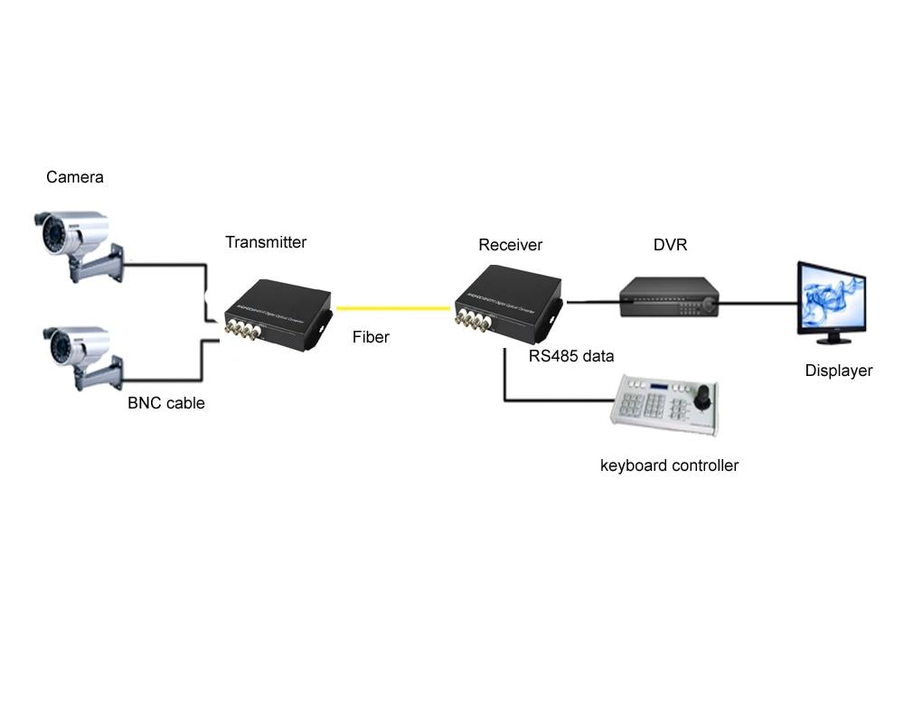 1080 P HD CVI AHD TVI 4 Kanal Video Fiber Optik Medya - İletişim Ekipmanları - Fotoğraf 5