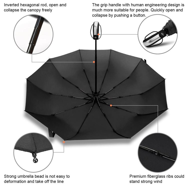Wind Resistant Folding Automatic Umbrella design