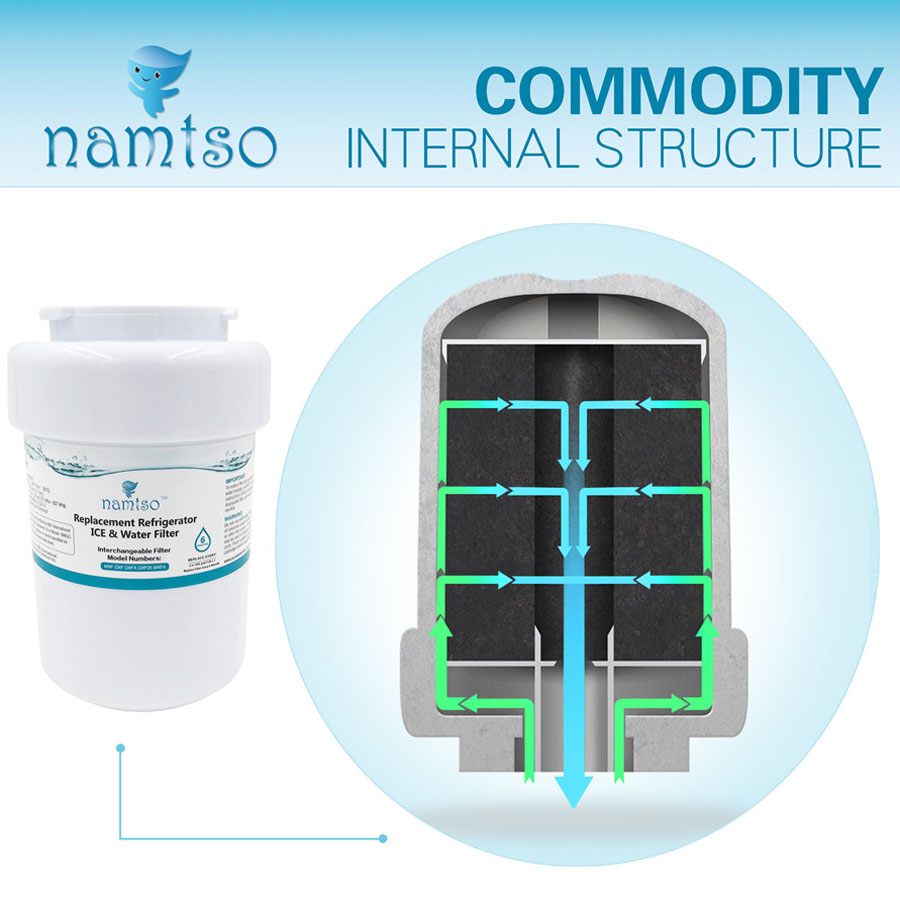 Hot Sale Household Water Purifier Namtso NMS11 Refrigerator Filter Cartridge for GE MWF GWF Smart Water MWFP WF287 2 Pcs/lot