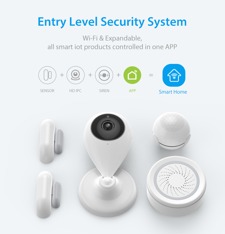 TUYA Smart Home Video Alarm Kit Concluding 720P Cameras 3 sensors 1 Siren Alarm All Support Wifi with SmartLife TUYA Smart APP_F02