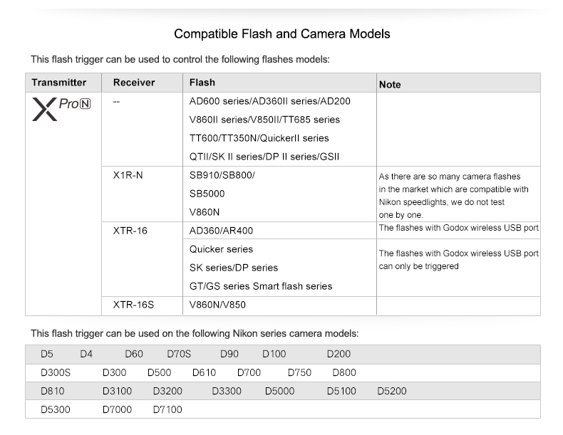 Products_Remote_Control_XproN_TTL_Wireless_Flash_Trigger_08
