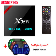 X96W Android 7.1.2 TV Box Amlogic S905W 1GB 8GB Quad Core WIFI HDMI 4K HD Smart Set Top Box Media Player PK X96 A95X H96 T95Z