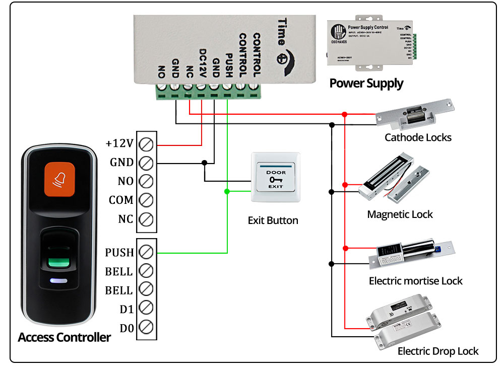 US $29.64 16% OFF|OBO HANDS RFID Biometric Fingerprint Access Control on tractor key, ford key, honda key, radiator key, flywheel key, wiring diagrams for peterbilt trucks, valve key,