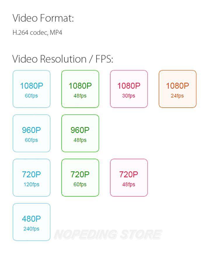 Xiaomi Xiaoyi WiFi Action Camera 16MP 60FPS Ambarella 184850 12