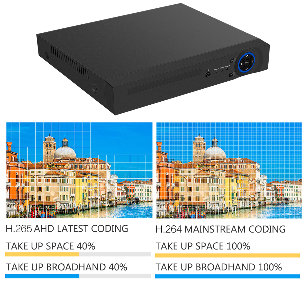 Image 3 - USAFEQLO2 25CH 5MP 32CH 1080P 8CH 4K CCTV H.264/H.265 NVR DVR Network Video Recorder Onvif 2.0 for IP Camera 2 SATA XMEYE P2P-in Surveillance Video Recorder from Security & Protection