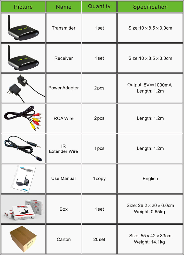 2.4G Design STB Wireless Transmitter and Receiver with IR Remote Extender Model PAT-240-14.jpg