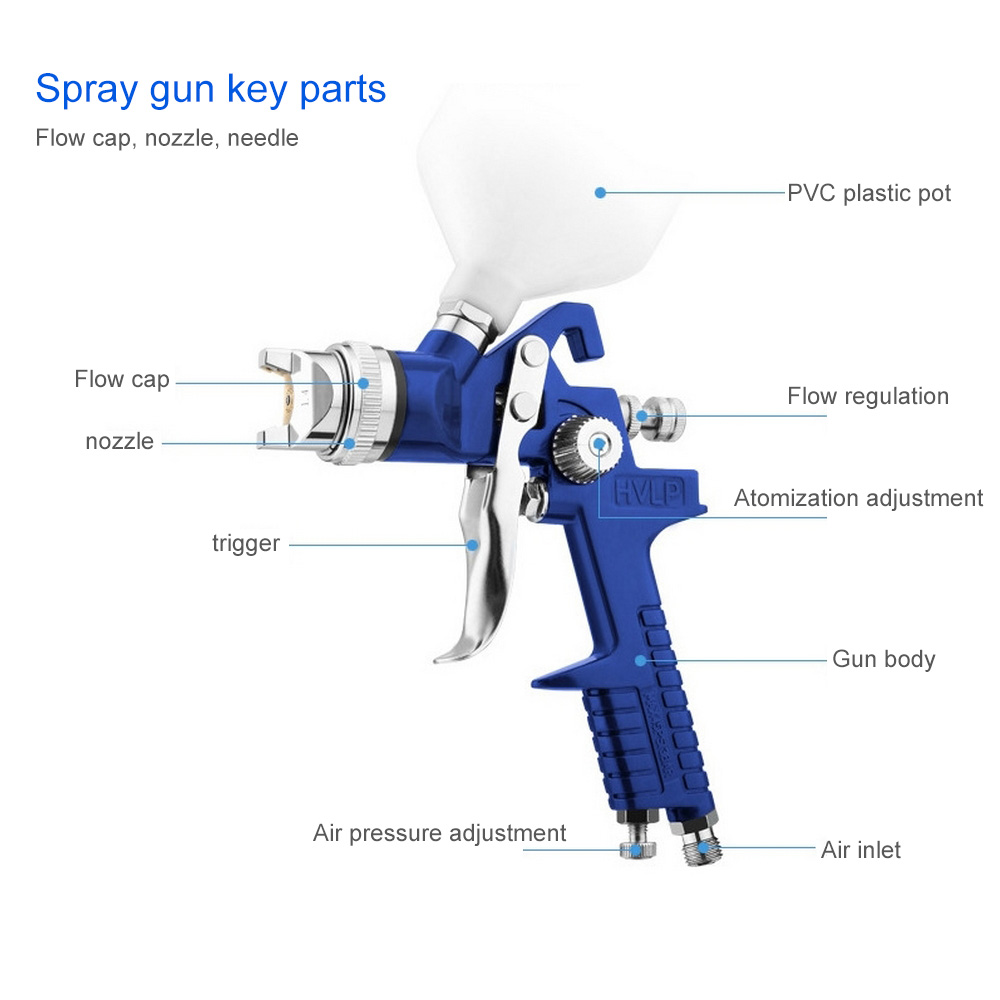 Image 3 - 1.4mm 1.7mm 2.0mm Airbrush HVLP Spray Gun Steel Nozzle H 827 Cars Painting Furnitures DIY Painting Kit Car Auto Repair Tool-in Spray Guns from Tools on