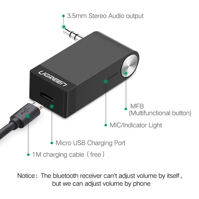 Ugreen Wireless Bluetooth Speaker Headphone