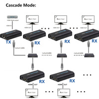 1x5 HDMI Extender 1 отправителя к 5 ресивер через Cat5e Cat6 over Ethernet IP TCP UTP LAN по RJ45 1 TX до 5 RX HDMI Extender сплиттер