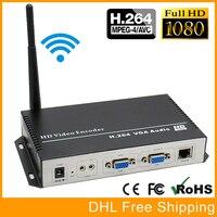 Урай Беспроводной H.264 VGA + стерео аудио IP поток кодер IPTV потоковым Энкодером Wi Fi с HTTP, RTSP RTMP, UDP, ONVIF