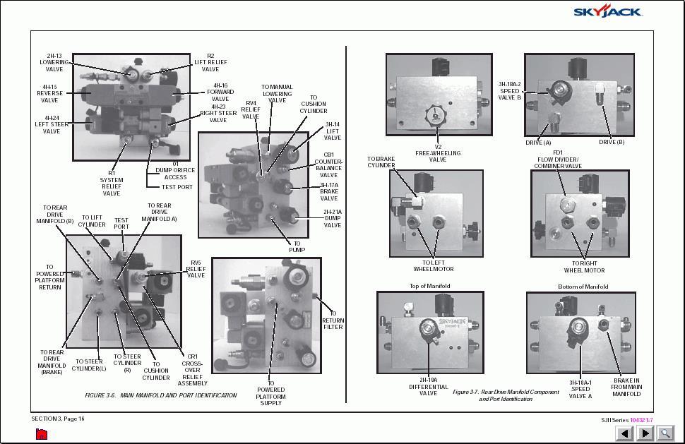 Sky Jack Parts Operator Manuals  Service Information
