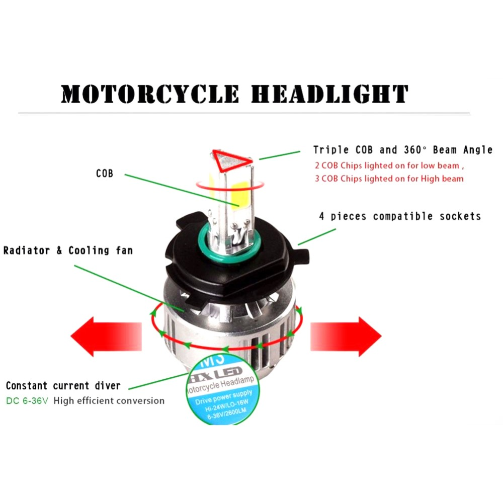 1 Piece H4 Motorcycle Led Headlight Dc 12v24v 24w Cob Light Bulb Conversion Wiring Diagram 6500k Hid White Motorbike Head Lamp In Car Bulbsled From Automobiles