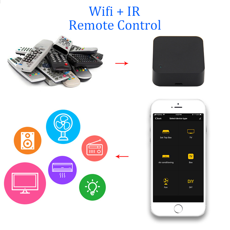 Image 2 - AVATTO S06 Mini Smart Home Automation 2.4GHz WIFI IR Remote with Alexa,Google home Voice Intelligent Universal Remote Controller-in Home Automation Modules from Consumer Electronics