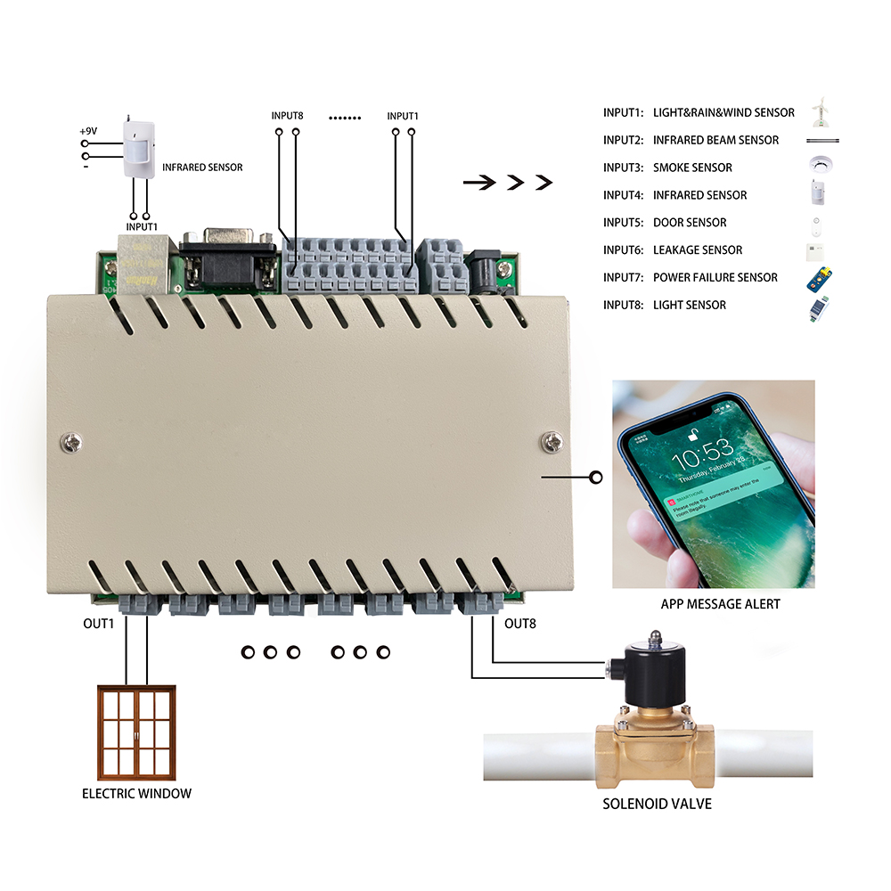Wired Garage Metal Roller Shutter street factory Gate Door Sensor detector Magnetic Contact Switch(NORMALLY CLOSED)