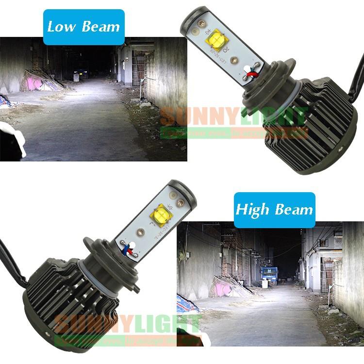 3- instruction of h7 led car headlight