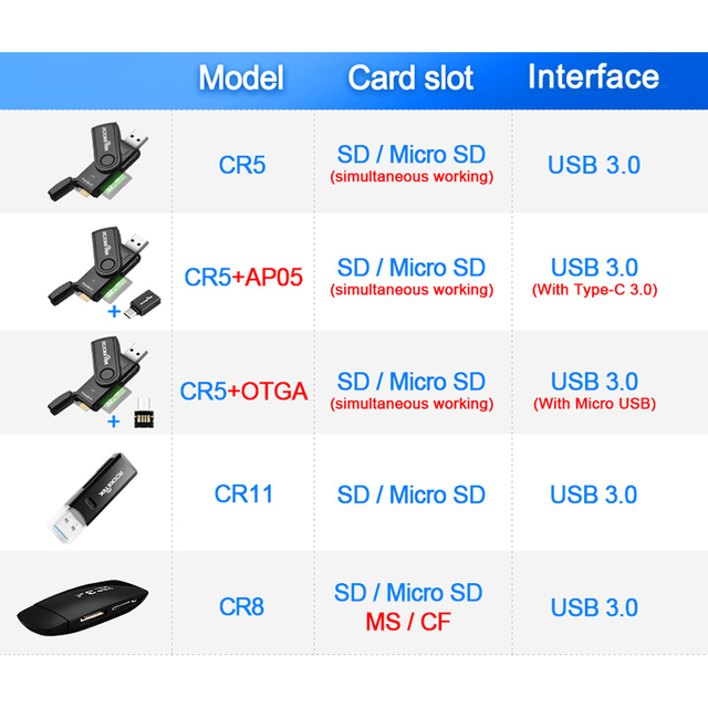 Rocketek USB 3.0 Multi Memory Card Reader OTG Type c Android Adapter Cardreader for Micro SD/TF Microsd Readers Computer pc 1
