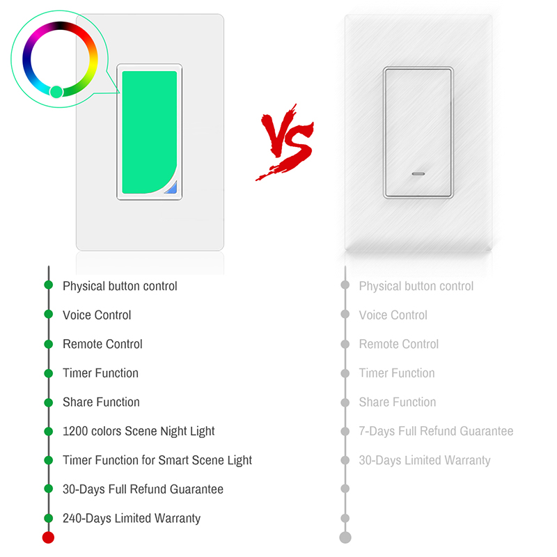 Teekar Wifi Light Switch US Standard RGB Scene Smart Switch Color Changing Remote Control Timer Work With Alexa Google Home