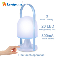 LumiParty Waterproof Outdoor USB Rechargeable Handheld LED Lamp 3 Lighting Modes Touch Switch Camping Emergency Night