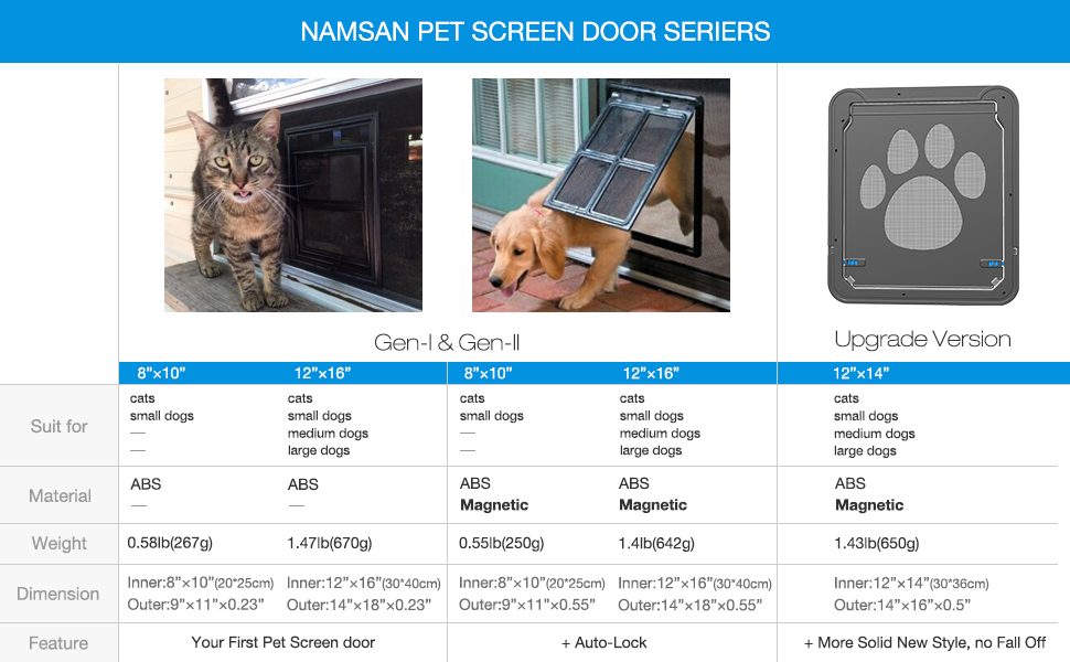 pet screen door  (13)