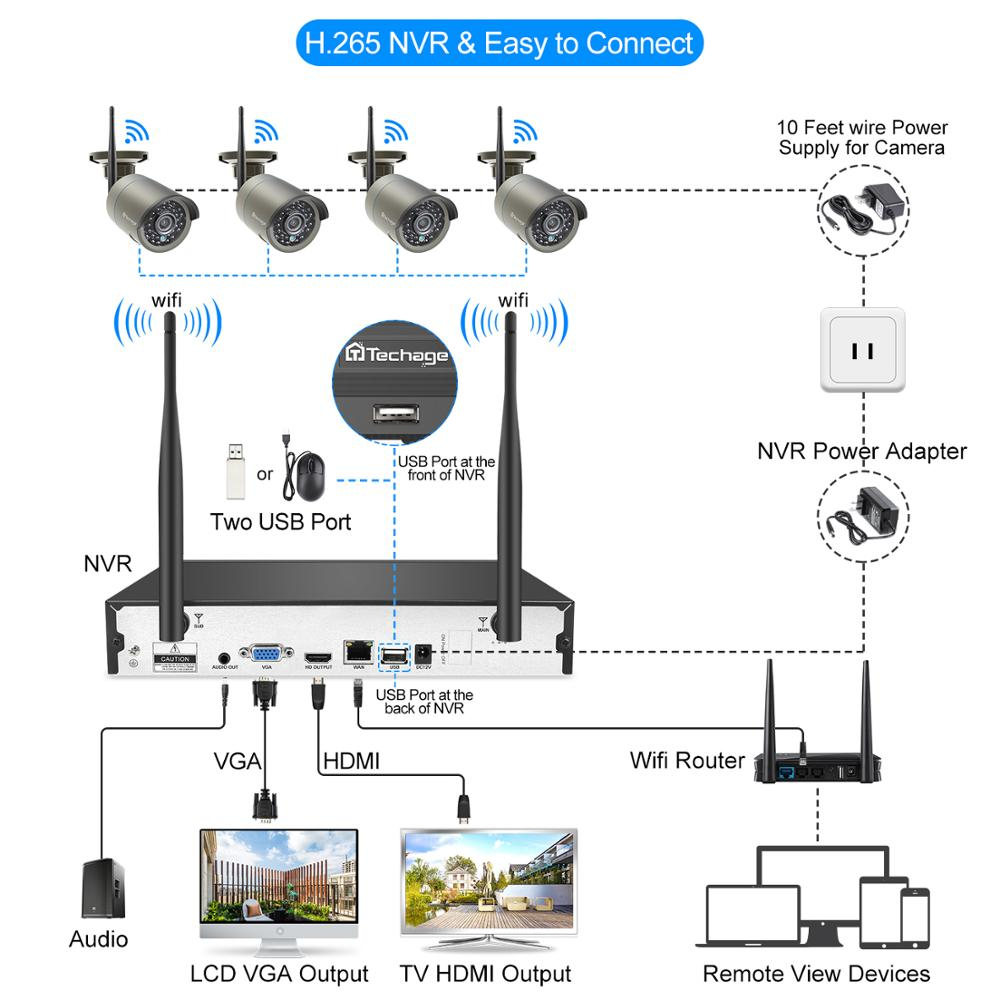 Image 2 - Techage 4CH CCTV System Wireless 1080P HD NVR 4PCS 2.0MP IR Outdoor Waterproof P2P Wifi Security Camera System Surveillance Kit-in Surveillance System from Security & Protection