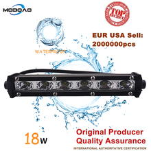 2019 18W 12V LED Work Light Bar Spotlight Flood Lamp Driving Fog Offroad Car for Ford Toyota SUV 4WD led beams