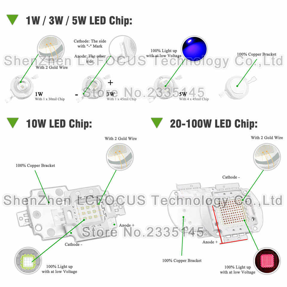 10 adet 1 W 3 W 5 W Yüksek Güç led çip COB Sıcak Soğuk Beyaz Kırmızı Yeşil Mavi Tam Spektrum 660nm 440nm Işık Boncuk Büyümek Akvaryum Lambası