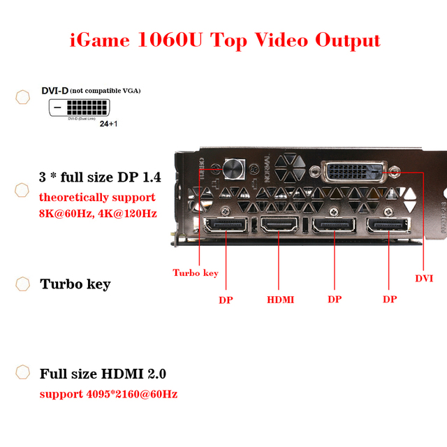 Graphics Cards GTX 1060 For Bitcoin Miner Colorful NVIDIA GTX iGame 1060 GPU 6GB 192bit GDDR5 PCI-E X16 3.0 Riser Cooling Fan