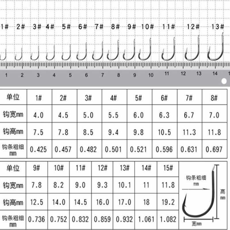 1-15 # الكربون الصلب الصيد السنانير اليابان تهزهز كرنك كبير باس هوك الرصاص الرقصة رئيس الساعد الشائكة هوك ل لينة الصيد إغراء